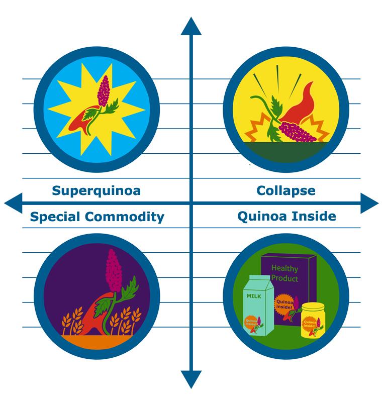 scenario_planning_quinoa_web_0
